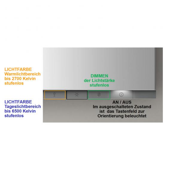 Keuco Edition 400 mounted mirror cabinet with LED lighting adjustable colour temperature, without mirror heating